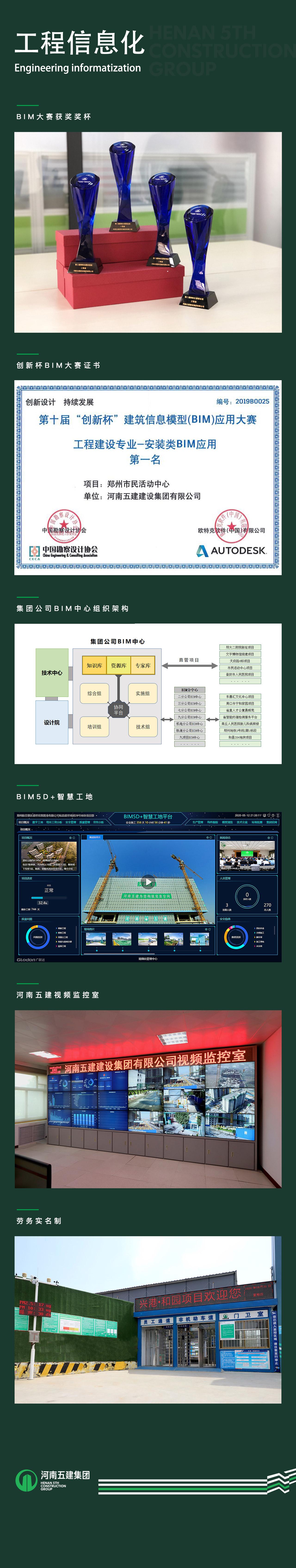 工程信息化(图1)
